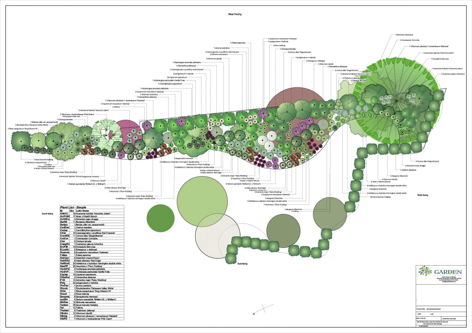 Higginson_planting_plan_rev1b | Garden Blueprints