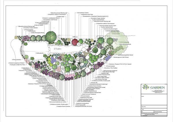 garden designer derby, leicester and nottingham